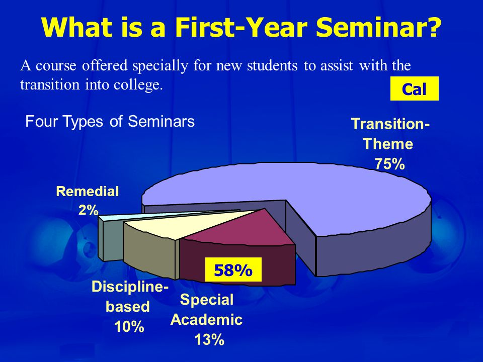 Transition- Theme 75% What is a First-Year Seminar.
