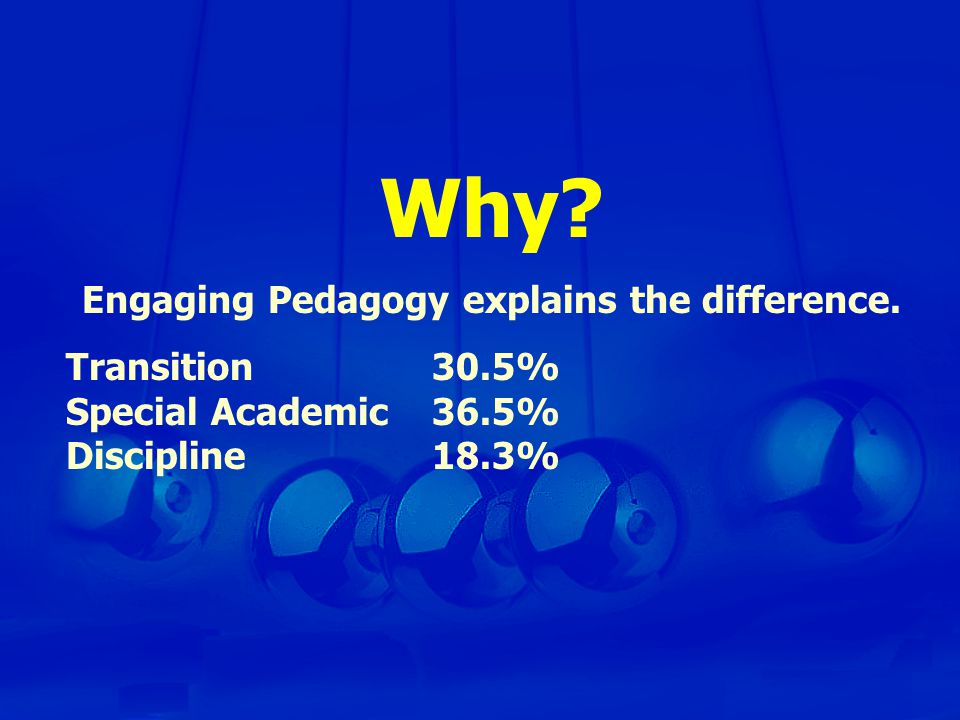 Why. Engaging Pedagogy explains the difference.