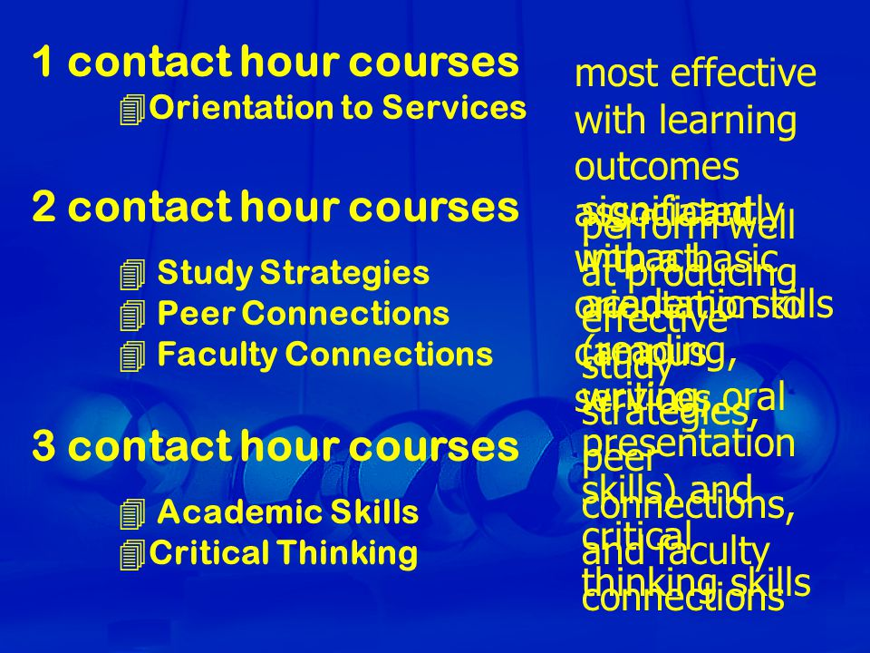 1 contact hour courses  Orientation to Services 2 contact hour courses  Study Strategies  Peer Connections  Faculty Connections 3 contact hour courses  Academic Skills  Critical Thinking most effective with learning outcomes associated with a basic orientation to campus services.