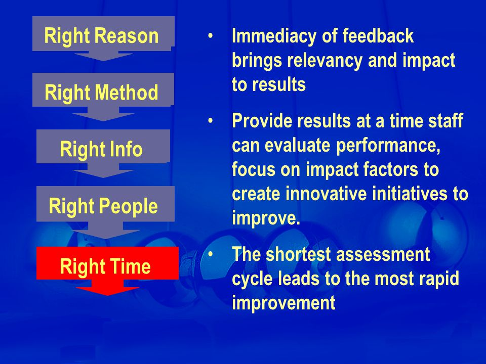 Right InfoRight Time Right People Immediacy of feedback brings relevancy and impact to results Provide results at a time staff can evaluate performance, focus on impact factors to create innovative initiatives to improve.
