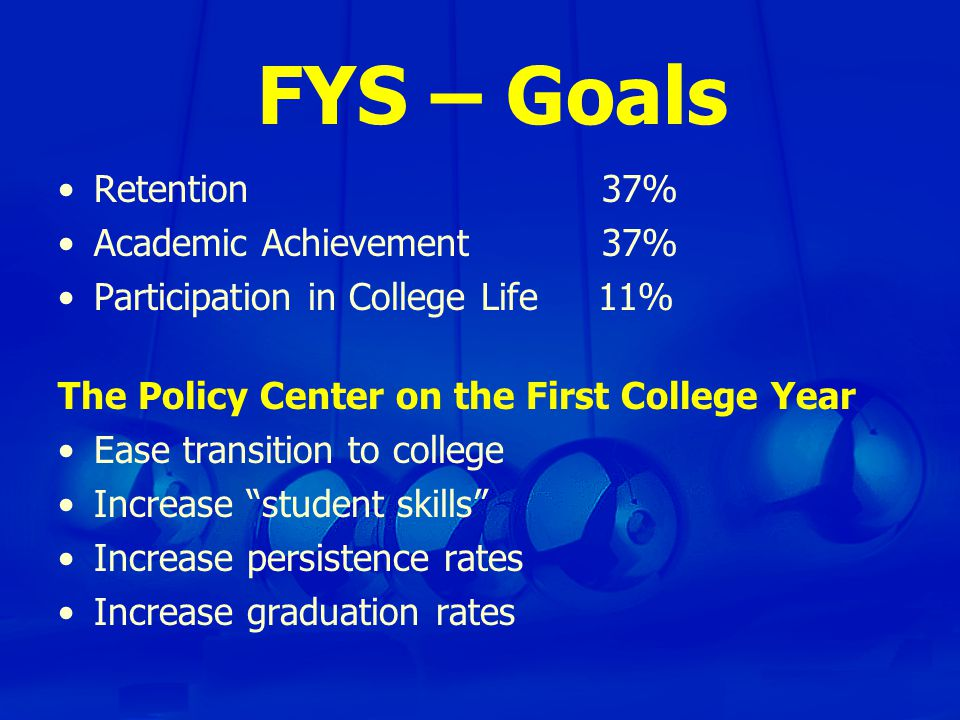 FYS – Goals Retention 37% Academic Achievement 37% Participation in College Life 11% The Policy Center on the First College Year Ease transition to college Increase student skills Increase persistence rates Increase graduation rates