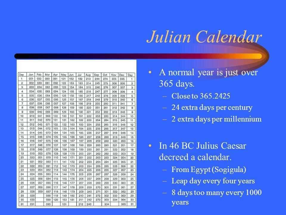 Julian Calendar A normal year is just over 365 days.