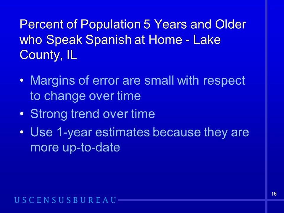 16 Percent of Population 5 Years and Older who Speak Spanish at Home - Lake County, IL Margins of error are small with respect to change over time Strong trend over time Use 1-year estimates because they are more up-to-date