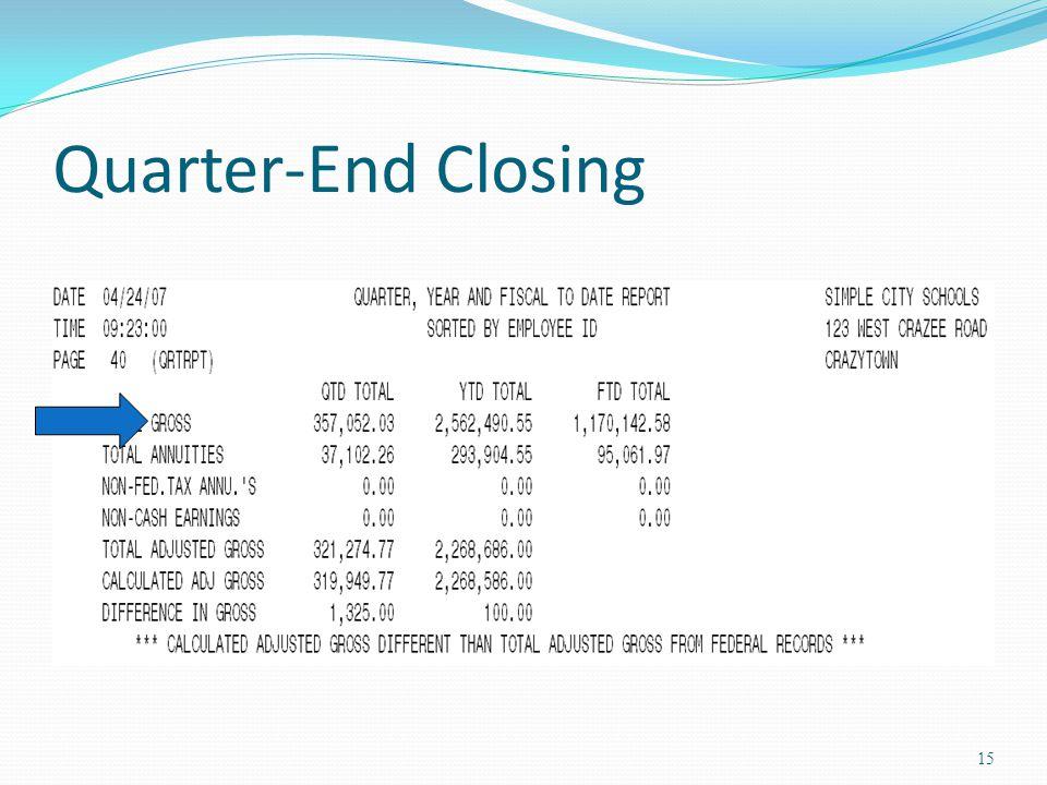 Quarter-End Closing 15