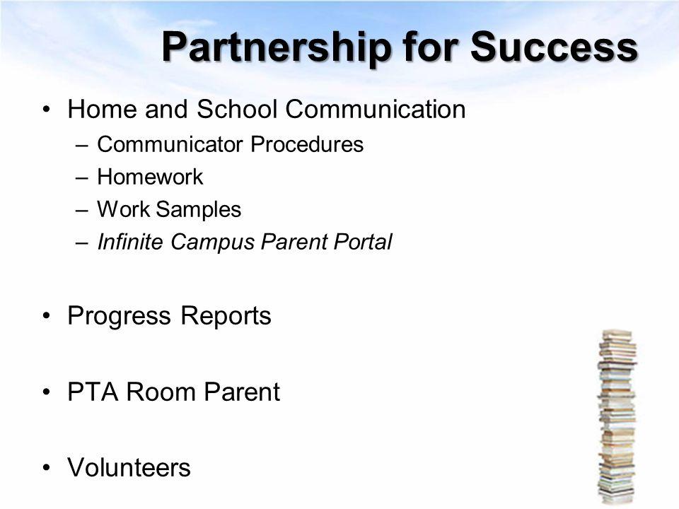 Partnership for Success Home and School Communication –Communicator Procedures –Homework –Work Samples –Infinite Campus Parent Portal Progress Reports