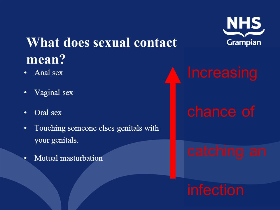 What does sexual contact mean? Anal sex Vaginal sex Oral sex Touching someone elses genitals with your genitals. Mutual masturbation Increasing chance