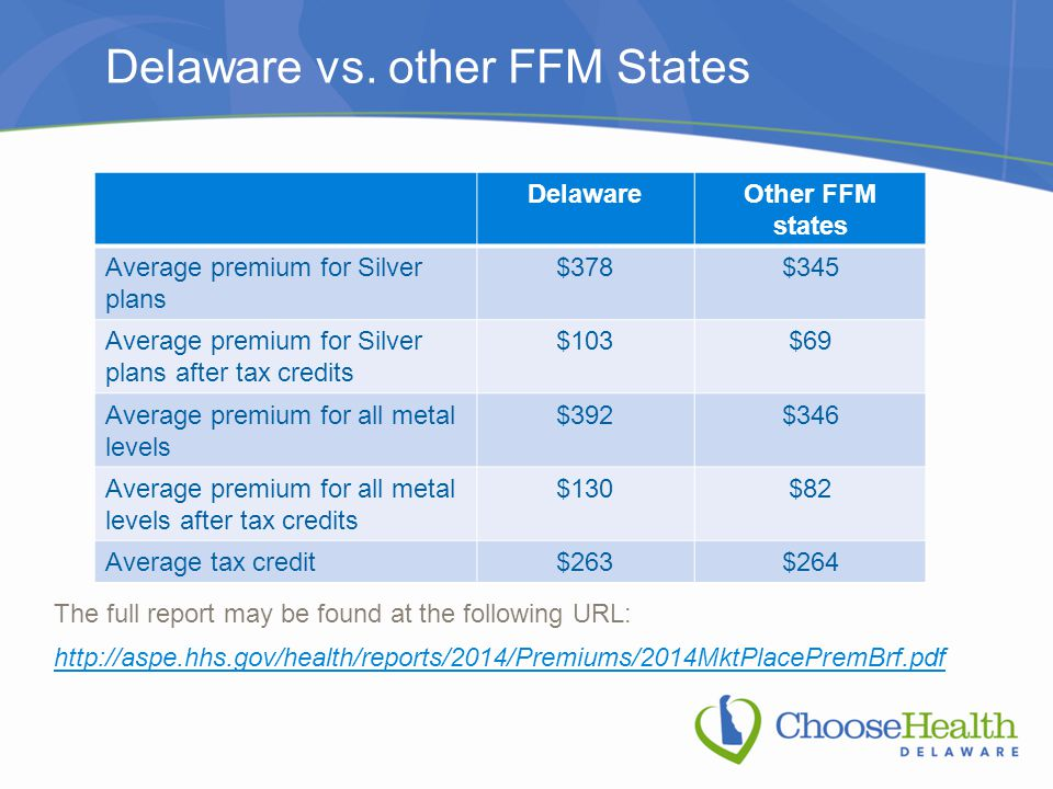 Delaware vs. other FFM States The full report may be found at the following URL: http://aspe.hhs.gov/health/reports/2014/Premiums/2014MktPlacePremBrf.