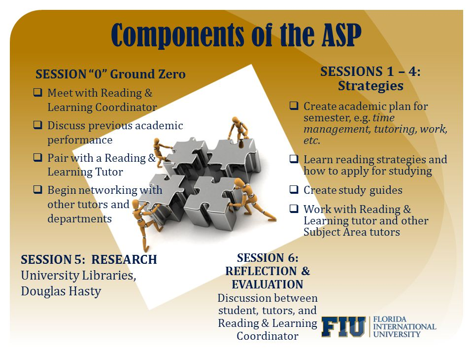 Components of the ASP SESSION 0 Ground Zero  Meet with Reading & Learning Coordinator  Discuss previous academic performance  Pair with a Reading & Learning Tutor  Begin networking with other tutors and departments SESSION 5: RESEARCH University Libraries, Douglas Hasty SESSIONS 1 – 4: Strategies  Create academic plan for semester, e.g.