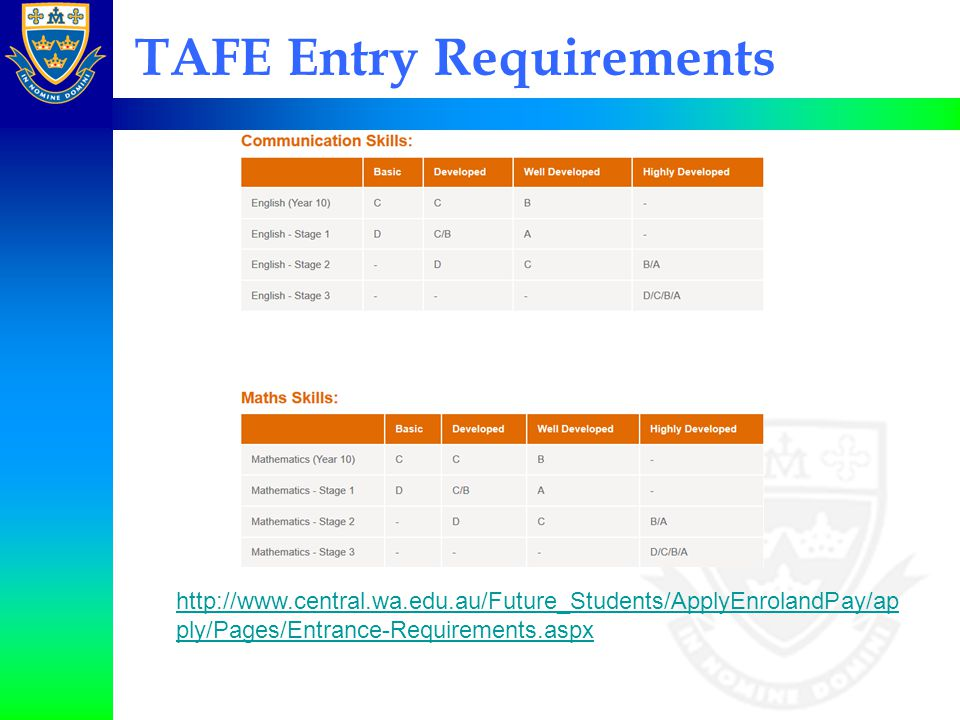 TAFE Entry Requirements http://www.central.wa.edu.au/Future_Students/ApplyEnrolandPay/ap ply/Pages/Entrance-Requirements.aspx