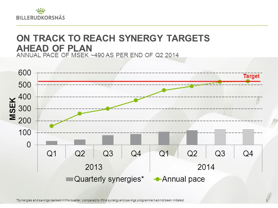 ON TRACK TO REACH SYNERGY TARGETS AHEAD OF PLAN ANNUAL PACE OF MSEK ~490 AS PER END OF Q2 2014 8 *Synergies and savings realised in the quarter, compared to if the synergy and savings programme had not been initiated.