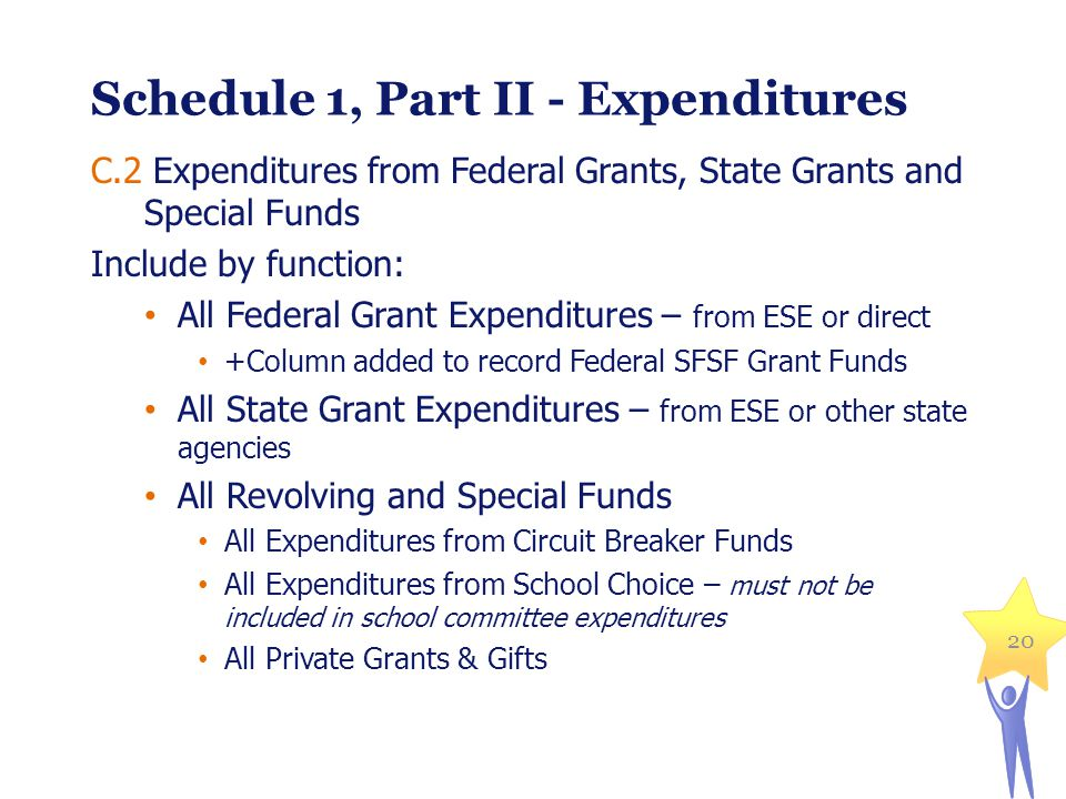 20 Schedule 1, Part II - Expenditures C.2 Expenditures from Federal Grants, State Grants and Special Funds Include by function: All Federal Grant Expenditures – from ESE or direct +Column added to record Federal SFSF Grant Funds All State Grant Expenditures – from ESE or other state agencies All Revolving and Special Funds All Expenditures from Circuit Breaker Funds All Expenditures from School Choice – must not be included in school committee expenditures All Private Grants & Gifts