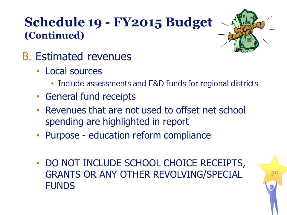 30 Schedule 19 - FY2015 Budget (Continued) B.