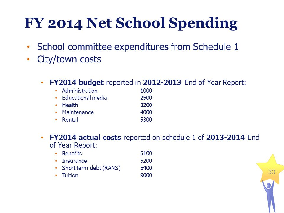 33 FY 2014 Net School Spending School committee expenditures from Schedule 1 City/town costs FY2014 budget reported in 2012-2013 End of Year Report: Administration1000 Educational media2500 Health3200 Maintenance4000 Rental5300 FY2014 actual costs reported on schedule 1 of 2013-2014 End of Year Report: Benefits5100 Insurance5200 Short term debt (RANS)5400 Tuition9000