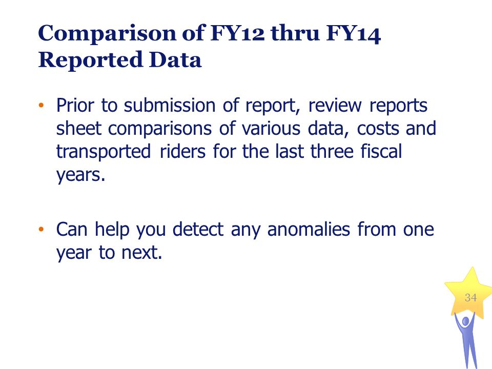 34 Comparison of FY12 thru FY14 Reported Data Prior to submission of report, review reports sheet comparisons of various data, costs and transported riders for the last three fiscal years.