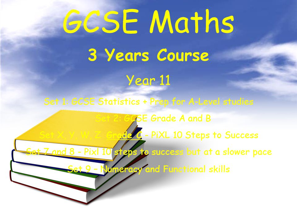 3 Years Course GCSE Maths Year 11 Set 1: GCSE Statistics + Prep for A-Level studies Set 2: GCSE Grade A and B Set X, Y, W, Z Grade C - PiXL 10 Steps to Success Set 7 and 8 - Pixl 10 steps to success but at a slower pace Set 9 – Numeracy and Functional skills