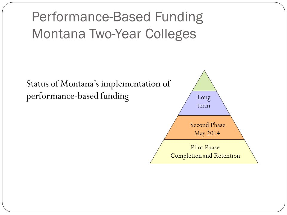 Performance-Based Funding Montana Two-Year Colleges Status of Montana's implementation of performance-based funding Long term Pilot Phase Completion a