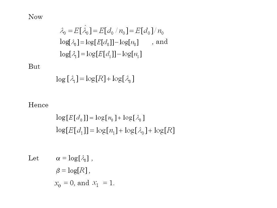 Now log, and log But log Hence log Let  = log,  = log, = 0, and = 1.
