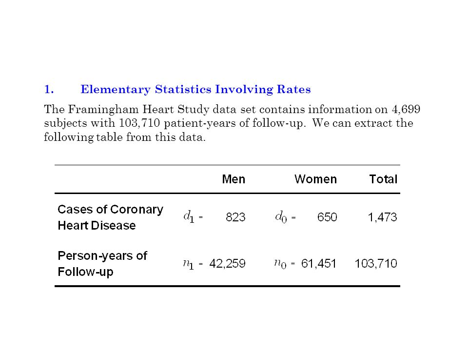 a) Incidence The incidence of CHD in men is = 823/42,259 = 0.01948.
