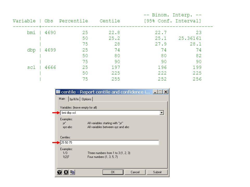 -- Binom. Interp. -- Variable | Obs Percentile Centile [95% Conf. Interval] ---------+----------------------------------------------------------- bmi