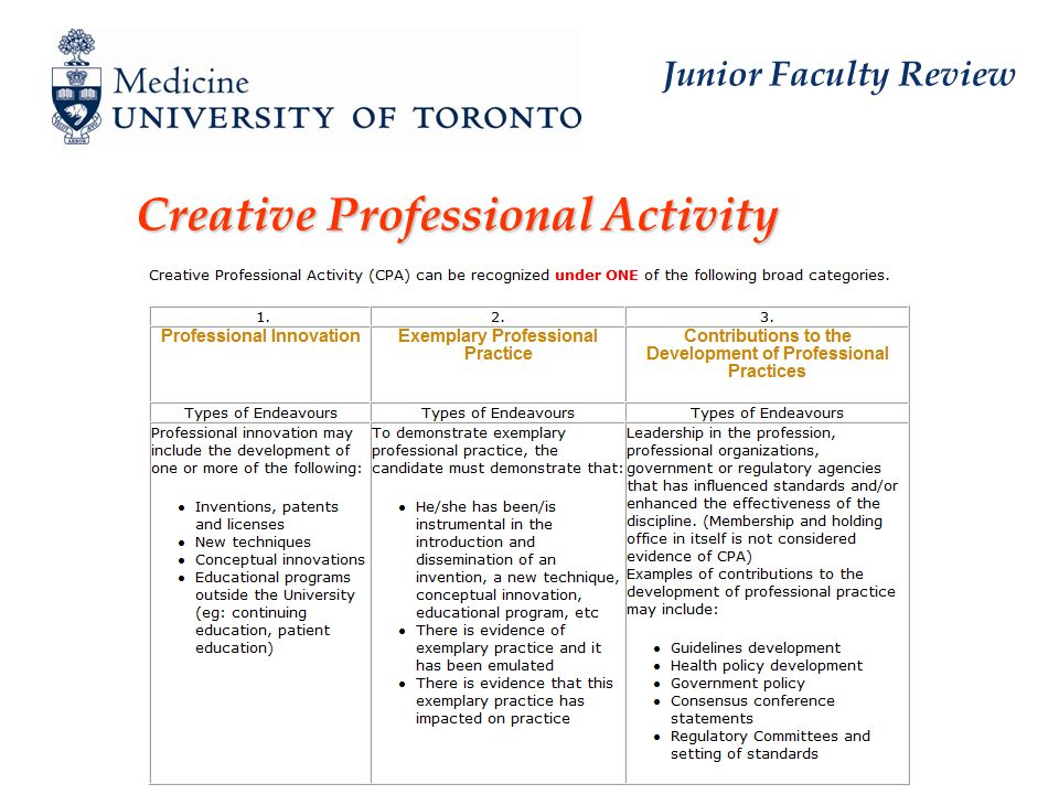 Junior Faculty Review Creative Professional Activity