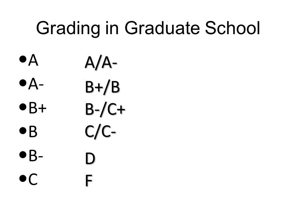 Grading in Graduate School A A- B+ B B- CA/A- B+/B B-/C+ C/C- D F