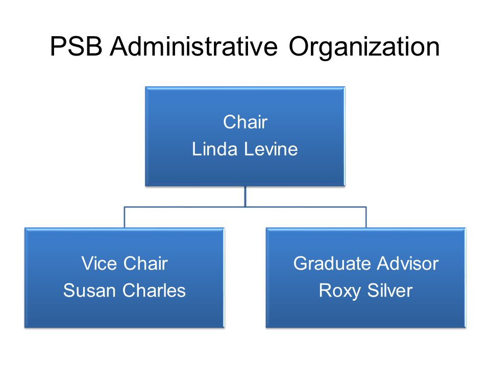 PSB Administrative Organization Chair Linda Levine Vice Chair Susan Charles Graduate Advisor Roxy Silver