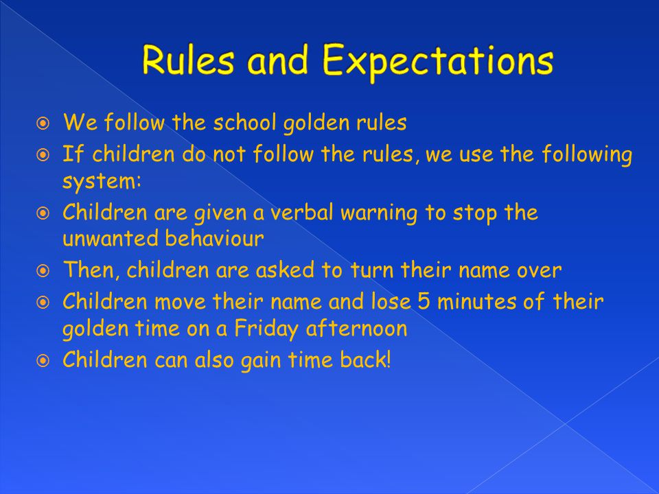  We follow the school golden rules  If children do not follow the rules, we use the following system:  Children are given a verbal warning to stop