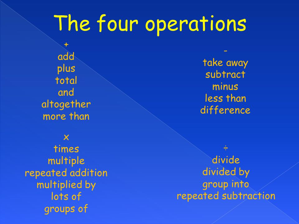 The four operations + add plus total and altogether more than - take away subtract minus less than difference x times multiple repeated addition multi