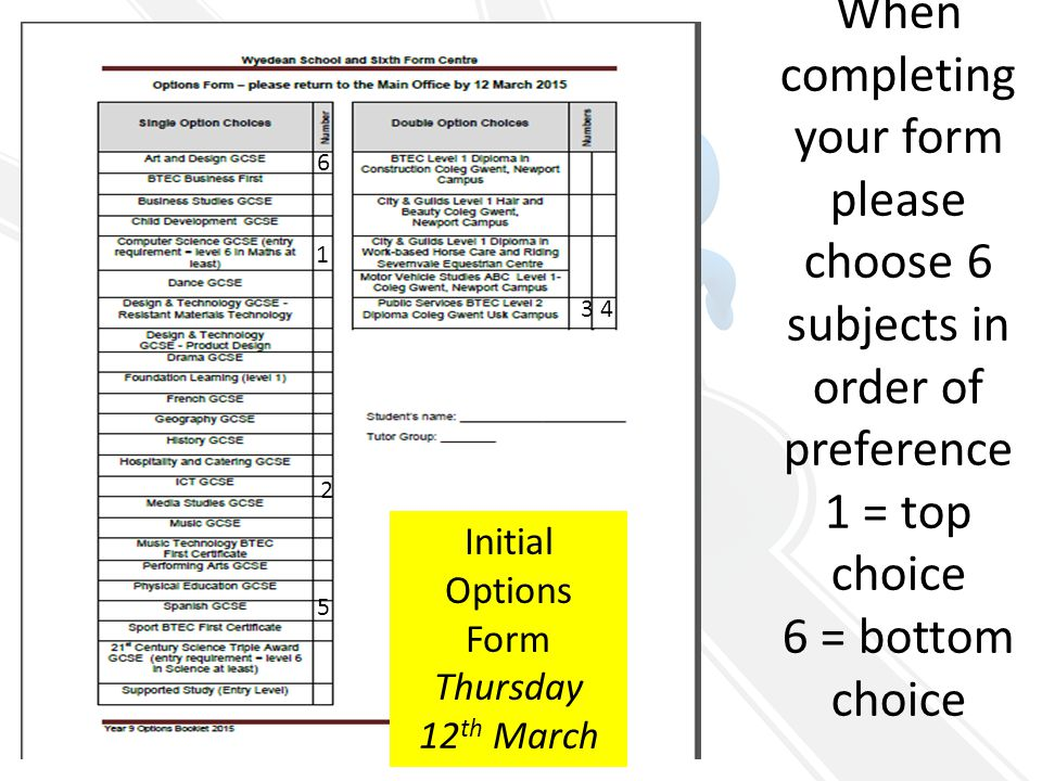 When completing your form please choose 6 subjects in order of preference 1 = top choice 6 = bottom choice Initial Options Form Thursday 12 th March