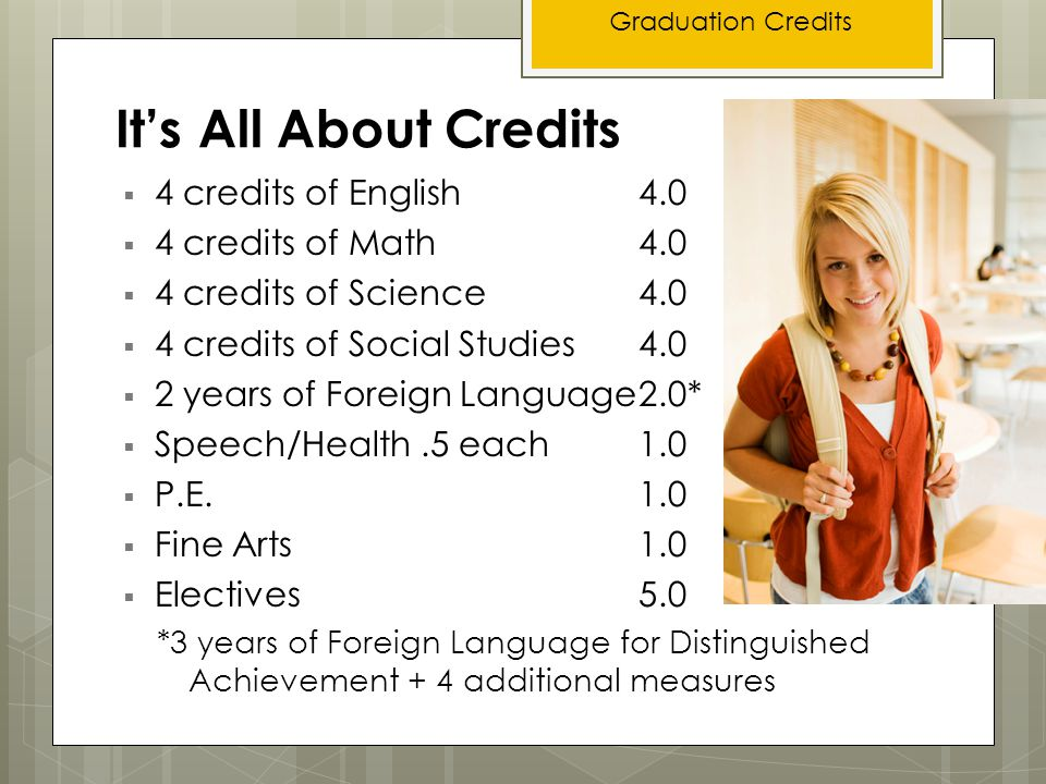 It's All About Credits  4 credits of English4.0  4 credits of Math4.0  4 credits of Science4.0  4 credits of Social Studies4.0  2 years of Foreign Language2.0*  Speech/Health.5 each1.0  P.E.1.0  Fine Arts1.0  Electives5.0 *3 years of Foreign Language for Distinguished Achievement + 4 additional measures Graduation Credits