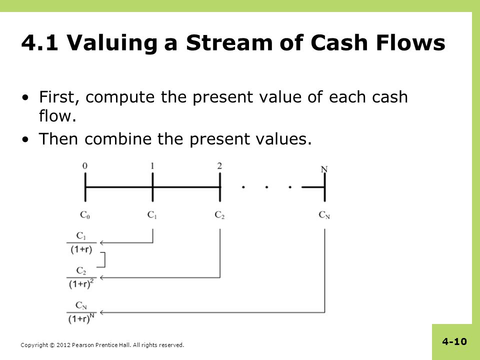Copyright © 2012 Pearson Prentice Hall. All rights reserved. 4-10 4.1 Valuing a Stream of Cash Flows First, compute the present value of each cash flo