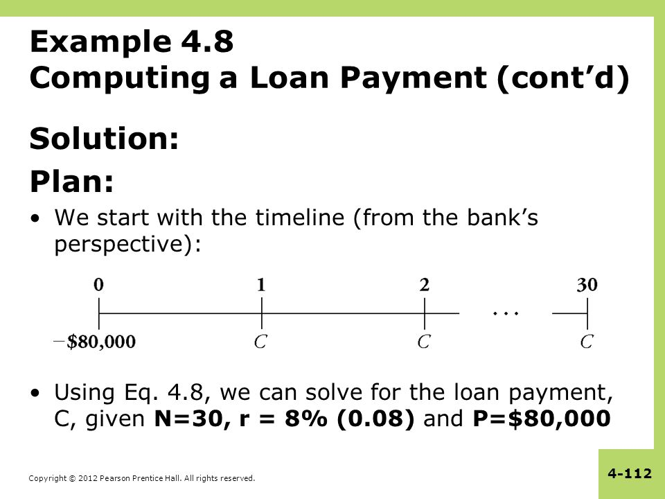 Copyright © 2012 Pearson Prentice Hall. All rights reserved. 4-112 Example 4.8 Computing a Loan Payment (cont'd) Solution: Plan: We start with the tim