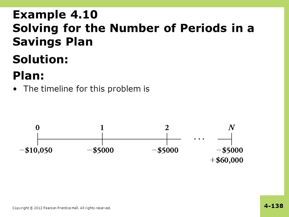 Copyright © 2012 Pearson Prentice Hall. All rights reserved. 4-138 Example 4.10 Solving for the Number of Periods in a Savings Plan Solution: Plan: Th