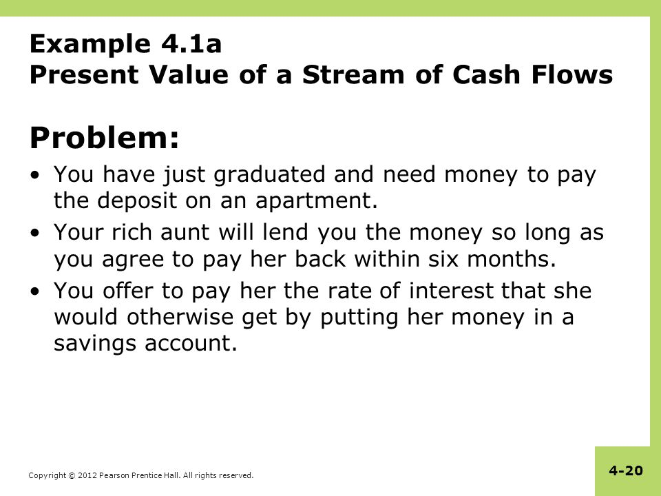 Copyright © 2012 Pearson Prentice Hall. All rights reserved. 4-20 Example 4.1a Present Value of a Stream of Cash Flows Problem: You have just graduate