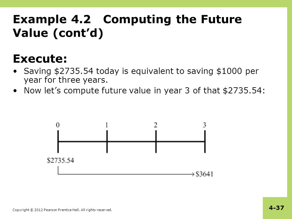 Copyright © 2012 Pearson Prentice Hall. All rights reserved. 4-37 Example 4.2 Computing the Future Value (cont'd) Execute: Saving $2735.54 today is eq