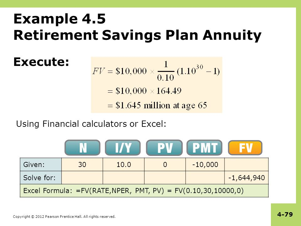 Copyright © 2012 Pearson Prentice Hall. All rights reserved. 4-79 Example 4.5 Retirement Savings Plan Annuity Execute: Using Financial calculators or