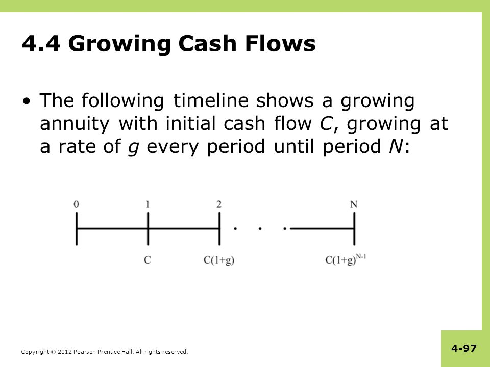 Copyright © 2012 Pearson Prentice Hall. All rights reserved. 4-97 4.4 Growing Cash Flows The following timeline shows a growing annuity with initial c