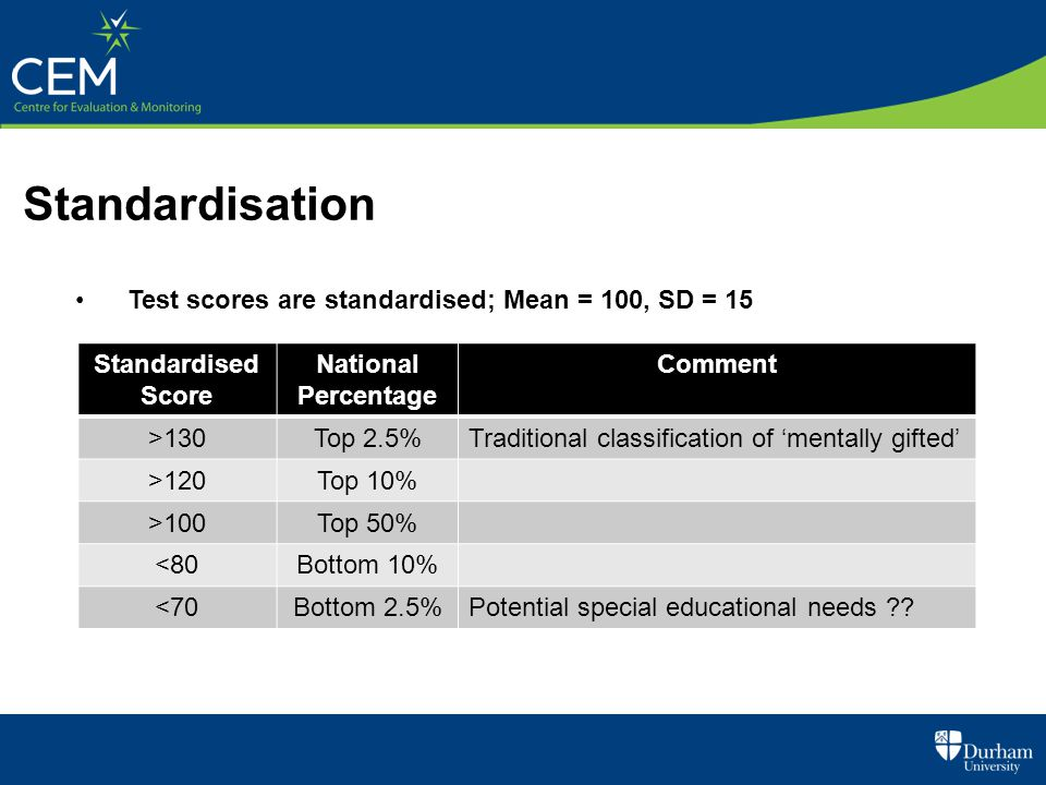 Standardisation Test scores are standardised; Mean = 100, SD = 15 Standardised Score National Percentage Comment >130Top 2.5%Traditional classificatio