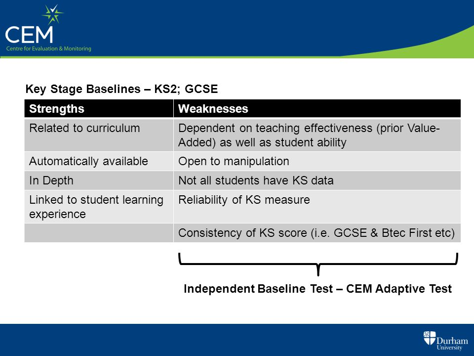 Key Stage Baselines – KS2; GCSE StrengthsWeaknesses Related to curriculumDependent on teaching effectiveness (prior Value- Added) as well as student a