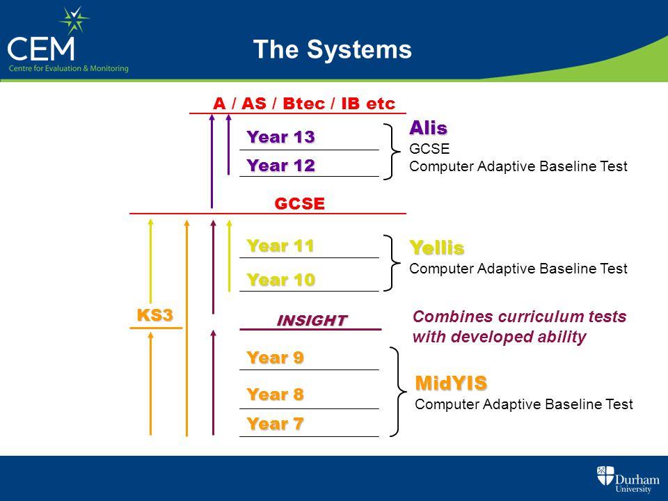 Year 7 Year 8 Year 9 MidYIS Computer Adaptive Baseline Test Year 10 Year 11 Yellis Computer Adaptive Baseline Test Year 12 Year 13 Alis GCSE Computer