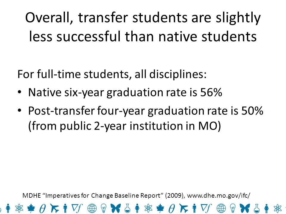 Bridging the Gap Between Community Colleges and Baccalaureate Degrees in STEM Problem Transfer students in STEM are rarely successful.