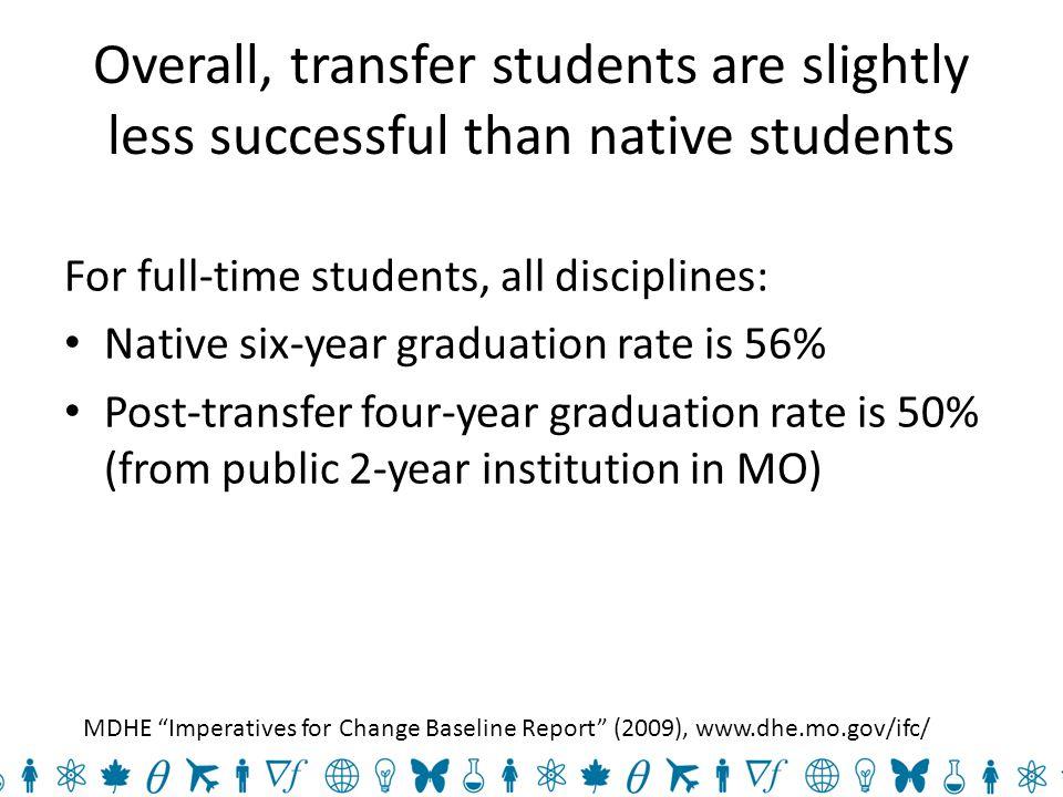 Pre-STEM Pathways provide better preparation for a degree STEM MACC College Catalog 2012-2014