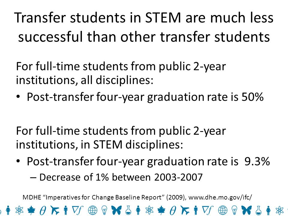 Web Portal: http://step.truman.edu Email: step@truman.edu Phone: 660.785.7252 Truman State University STEM Talent Expansion Programs (STEP) Office