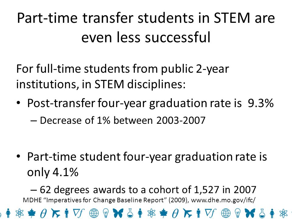 Part-time transfer students in STEM are even less successful For full-time students from public 2-year institutions, in STEM disciplines: Post-transfer four-year graduation rate is 9.3% – Decrease of 1% between 2003-2007 Part-time student four-year graduation rate is only 4.1% – 62 degrees awards to a cohort of 1,527 in 2007 MDHE Imperatives for Change Baseline Report (2009), www.dhe.mo.gov/ifc/