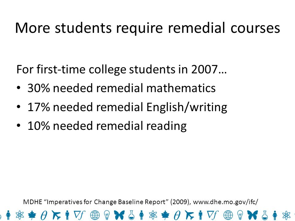 More students require remedial courses For first-time college students in 2007… 30% needed remedial mathematics 17% needed remedial English/writing 10% needed remedial reading MDHE Imperatives for Change Baseline Report (2009), www.dhe.mo.gov/ifc/