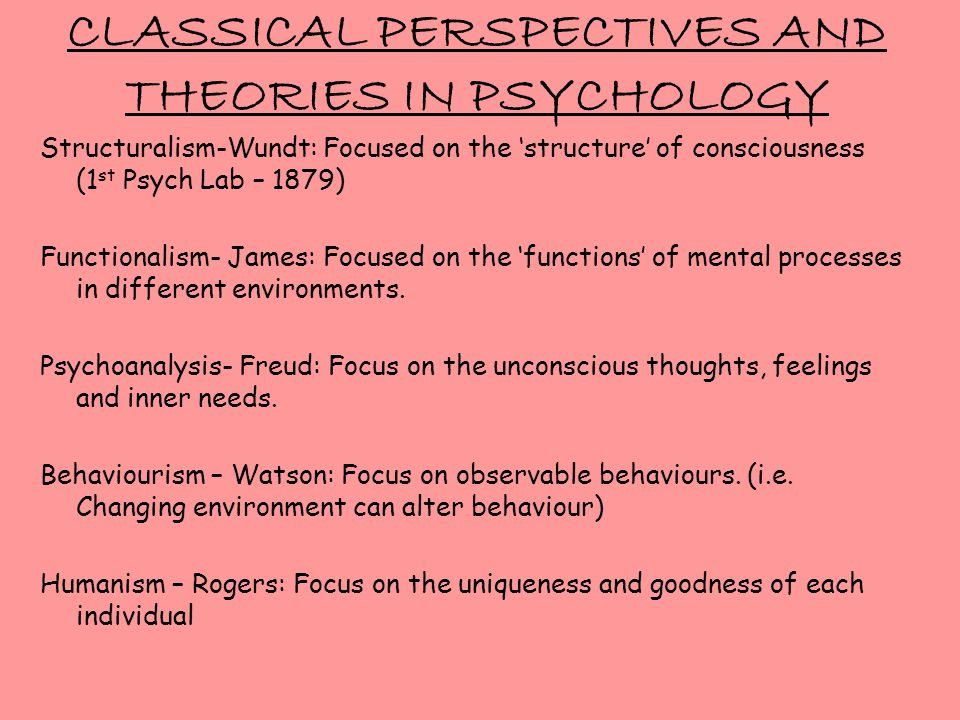 CONTEMPORARY PERSPECTIVES AND THEORIES IN PSYCHOLOGY Biological Perspective: Focus on physiological factors Behavioural Perspective: Focus on observable behaviour in different environments Cognitive Perspective: Focus on how we acquire and process information (i.e Memory) Socio-Cultural Perspective: Focus how culture and social factors influence behaviour.