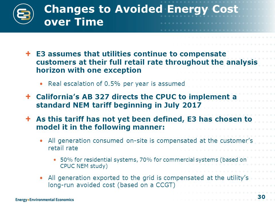 30 Changes to Avoided Energy Cost over Time E3 assumes that utilities continue to compensate customers at their full retail rate throughout the analysis horizon with one exception Real escalation of 0.5% per year is assumed California's AB 327 directs the CPUC to implement a standard NEM tariff beginning in July 2017 As this tariff has not yet been defined, E3 has chosen to model it in the following manner: All generation consumed on-site is compensated at the customer's retail rate 50% for residential systems, 70% for commercial systems (based on CPUC NEM study) All generation exported to the grid is compensated at the utility's long-run avoided cost (based on a CCGT)