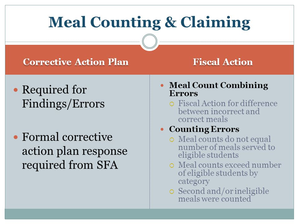 Corrective Action Plan Fiscal Action Required for Findings/Errors Formal corrective action plan response required from SFA Meal Count Combining Errors