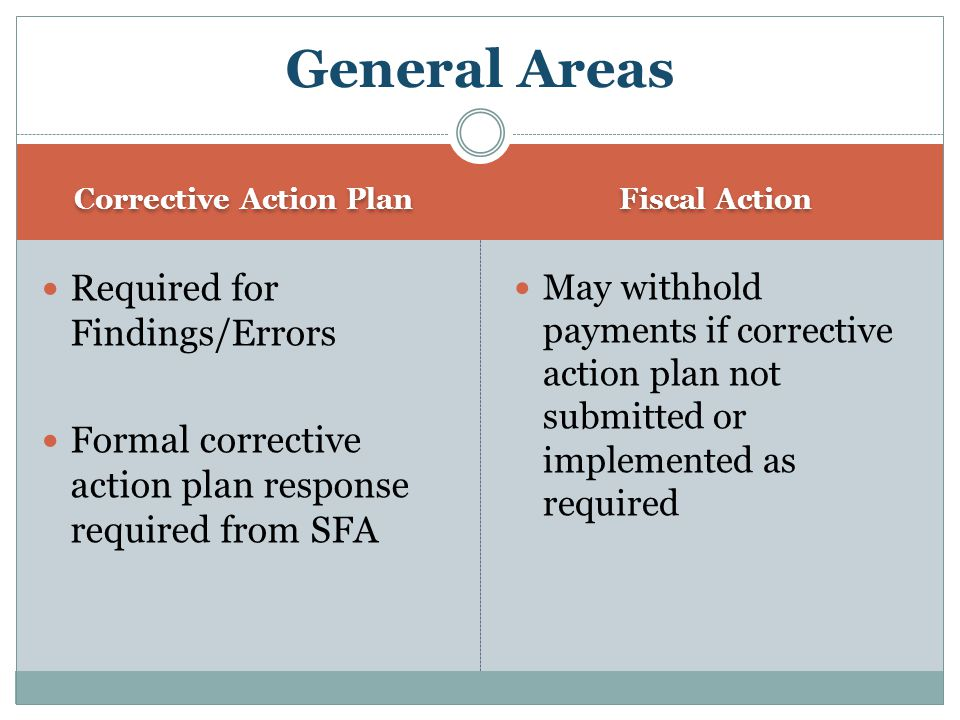 Corrective Action Plan Fiscal Action Required for Findings/Errors Formal corrective action plan response required from SFA May withhold payments if co