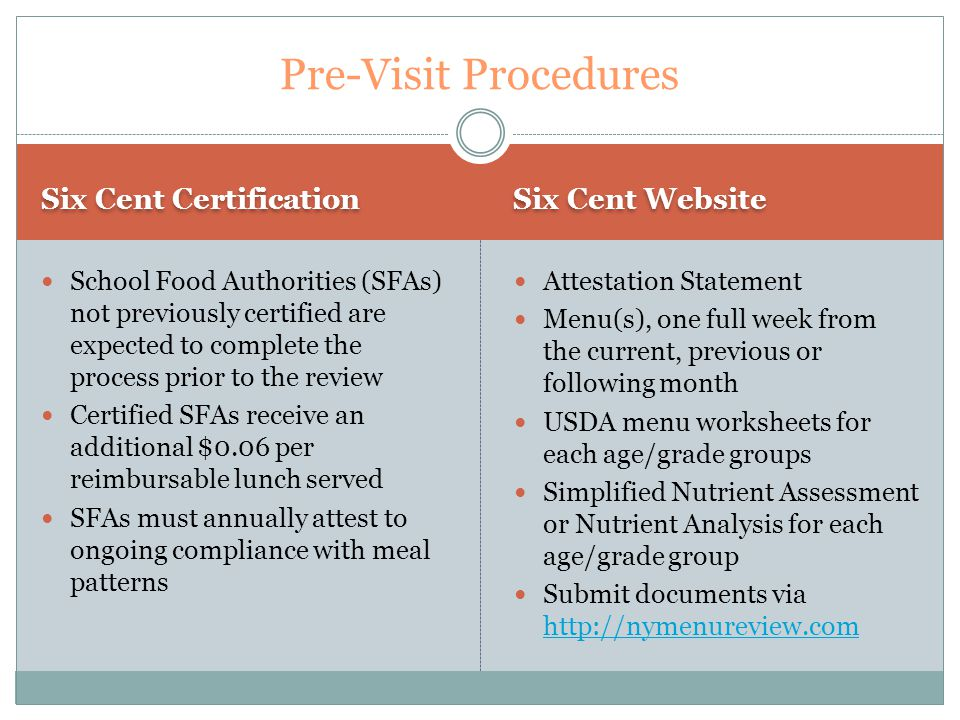 Six Cent Certification Six Cent Website School Food Authorities (SFAs) not previously certified are expected to complete the process prior to the revi